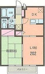 サンライズコース都筑[202号室号室]の間取り