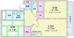 長町駅 5.3万円