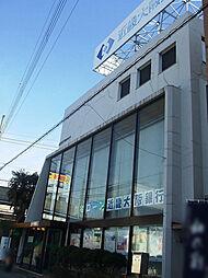 近畿大阪銀行高...
