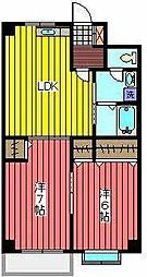 パールハイツ(西青木)[2階]の間取り