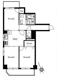 丸信マンション八王子商業施設至近の子育て環境の良いマンション