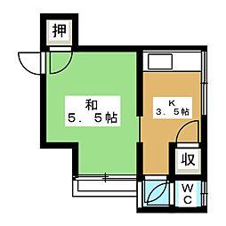 西荻窪駅 3.3万円