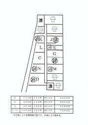 区画図・価格表