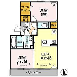 (仮)D-roomオッツ川原町[203号室]の間取り