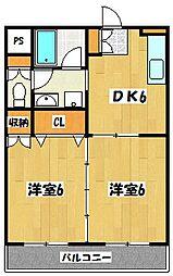 埼玉県吉川市高富1丁目の賃貸マンションの間取り