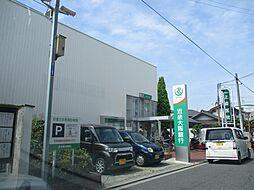 近畿大阪銀行 ...