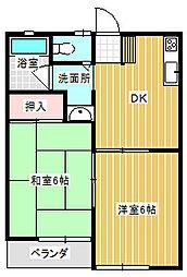 SKYCITY17 1階2DKの間取り