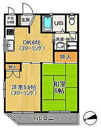 新狭山駅 5.5万円