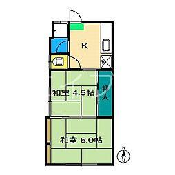 藤ハウス[2階]の間取り