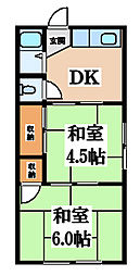 蔵前町文化D棟[2階]の間取り