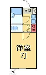 千葉寺駅 2.3万円