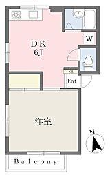 湘南新宿ライン宇須 東大宮駅 徒歩12分の賃貸アパート 1階1DKの間取り