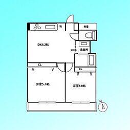 武蔵野プラザ西川口 学区/並木小・幸並中
