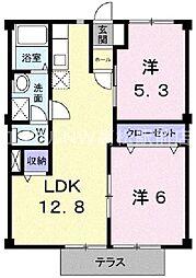 香川県高松市多肥上町の賃貸マンションの間取り