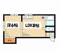 東京都世田谷区船橋5丁目の賃貸アパートの間取り