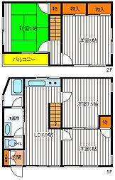 立川駅 8.0万円