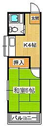 斉藤五アパート[102号室]の間取り