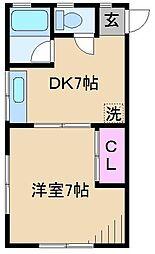 東京都北区岩淵町20丁目の賃貸アパートの間取り