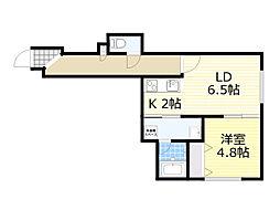 ブレッシング札幌白石2 1階1LDKの間取り