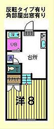 第三稲荷山ハイツ[1−B号室]の間取り