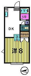第三稲荷山ハイツ[1-A号室]の外観