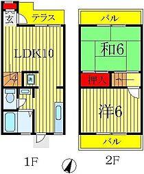 [テラスハウス] 千葉県松戸市小金原4丁目 の賃貸【/】の間取り
