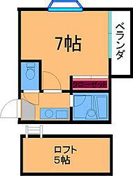 トレリス福大[2階]の間取り