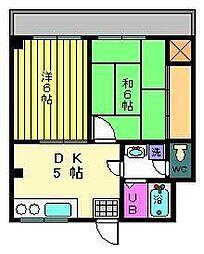 昭和ハイツ[2階]の間取り
