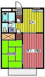 ヒマワリハイツI[1階]の間取り