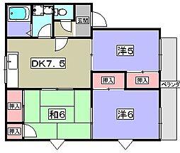 フレグランス備前[2階]の間取り