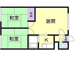 グリーンマンション 1階2LDKの間取り