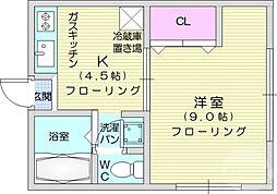 東北福祉大前駅 3.0万円