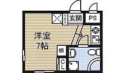 神宮前駅 4.3万円