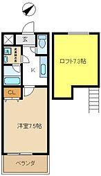 フジパレス岡田[2階]の間取り