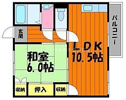 岡山県倉敷市北浜町丁目なしの賃貸アパートの間取り