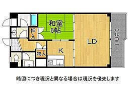 新大阪駅 2,068万円