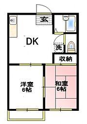 5thタウン[2階]の間取り