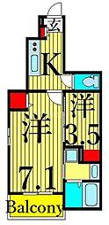 町屋駅 8.7万円