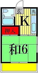 東栄マンション[201号室]の間取り