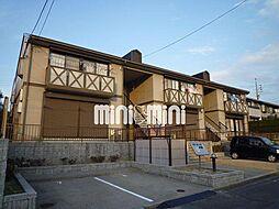 サニーホームズ伊藤 B棟[1階]の外観