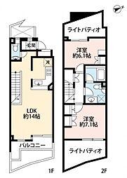 表参道駅 27.8万円