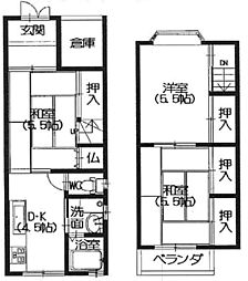東山駅 3,380万円