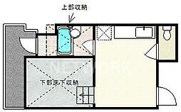 是空HORIKAWA[501号室号室]の間取り