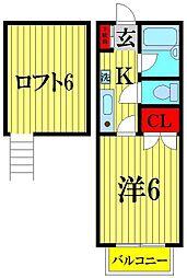 リルパイン越谷 A棟・B棟[B206号室]の間取り