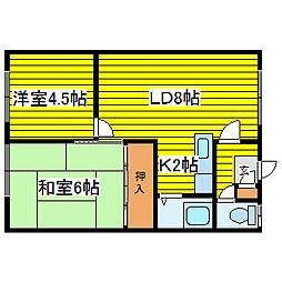 北海道札幌市東区本町一条1丁目の賃貸アパートの間取り