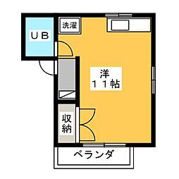 丸ノ内駅 3.0万円