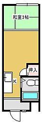 1.7万円