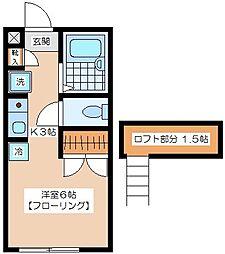 グルクスハイム経堂[2階]の間取り