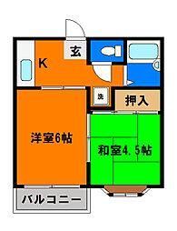 都賀駅 3.6万円