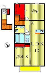 仮)D-room八ヶ崎[2階]の間取り